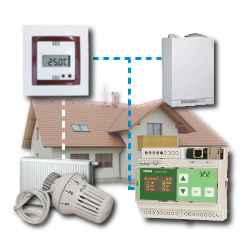 IRC heating control system RNET